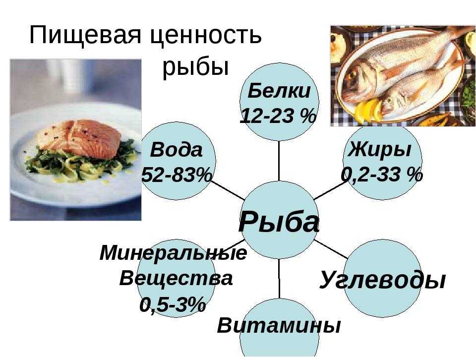 состав рыбы