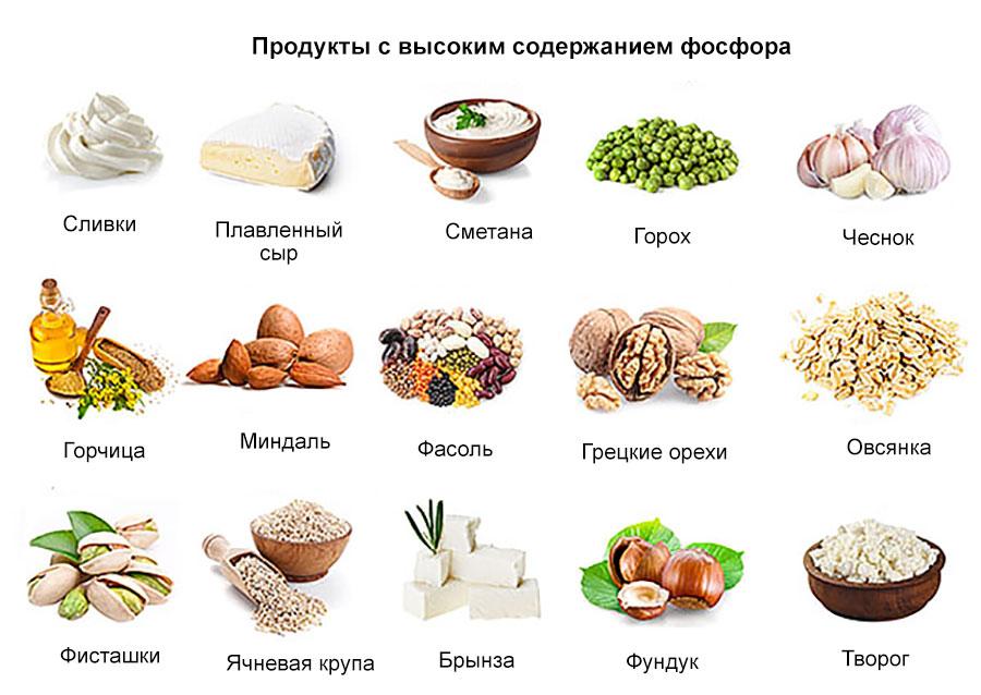 продукты с фосфором для костей
