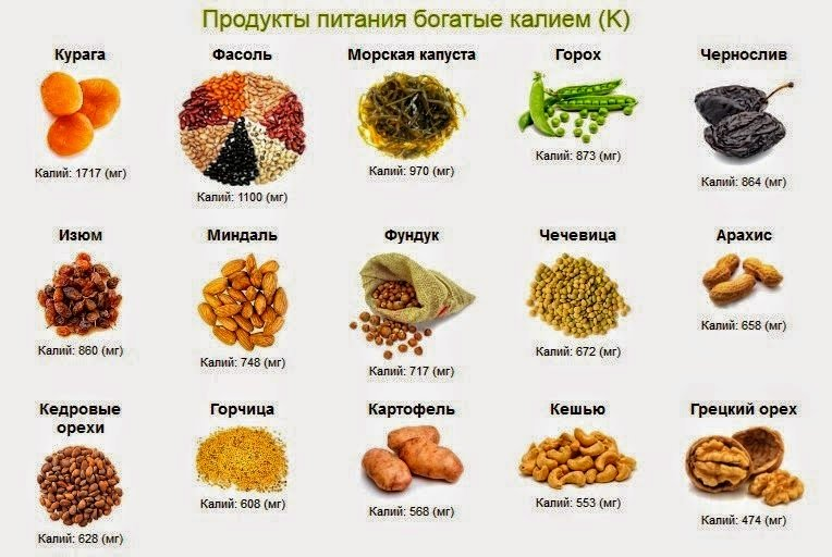 продукты с калием для костей