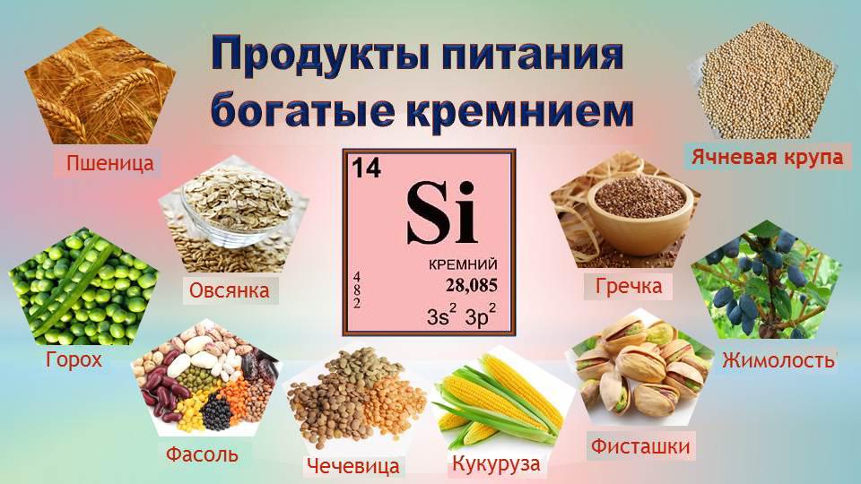 продукты с кремнием для костей