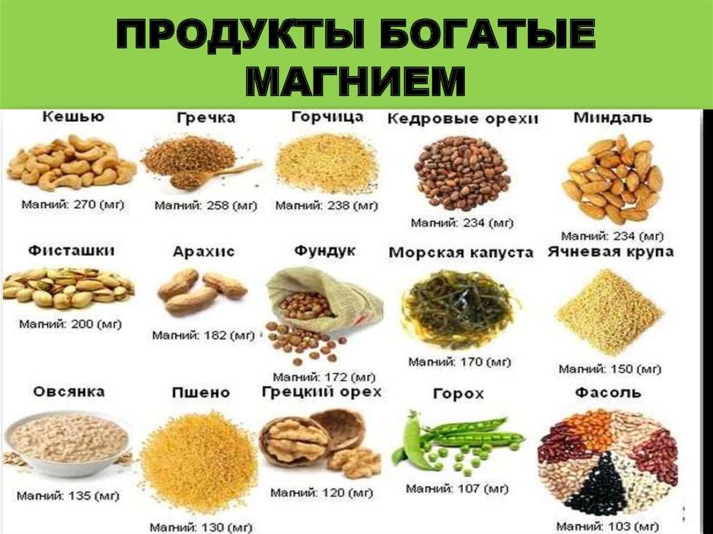 продукты с магнием для костей