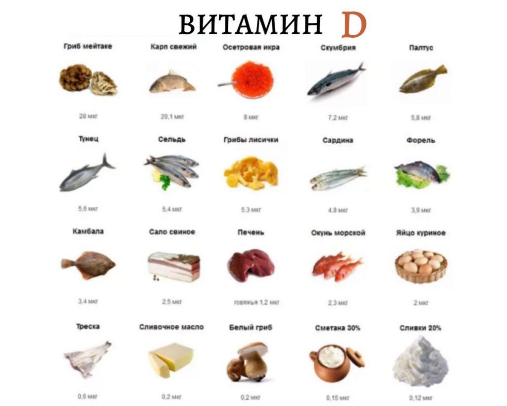 продукты с витамином Д для костей