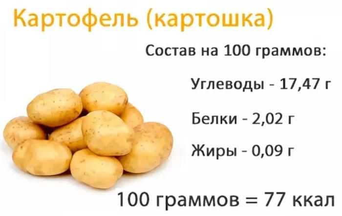 бжу картофеля